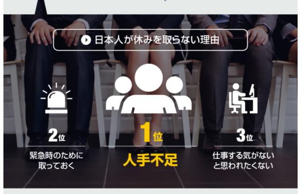 日本人が休みをを取らない理由
